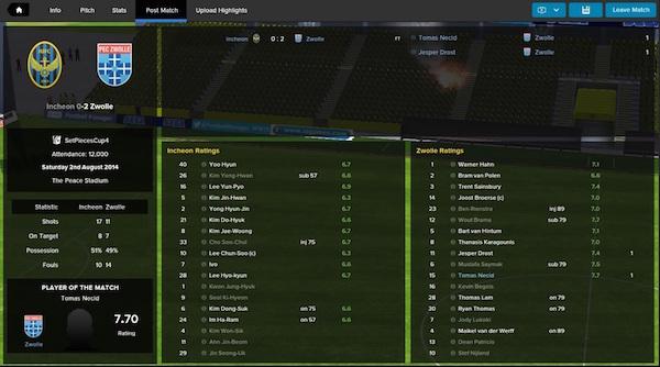 Result Incheon 0-2 Zwolle
