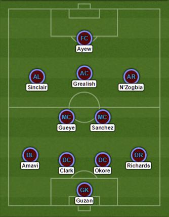 Villa line up