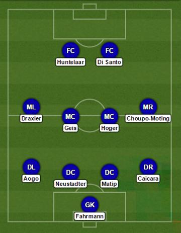 Schalke line up