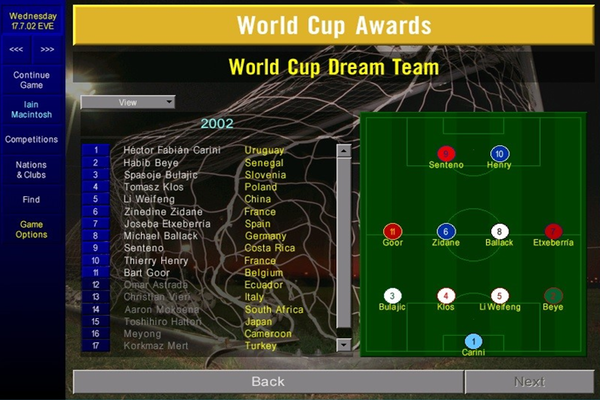DREAM TEAM - Championship Manager resize