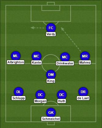 LFC AFCB