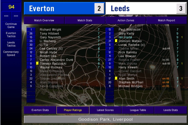 Leeds score TSP