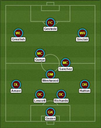 Villa Liverpool