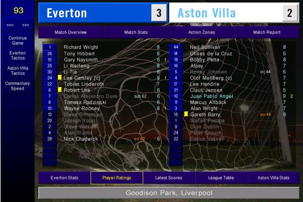 Villa score TSP