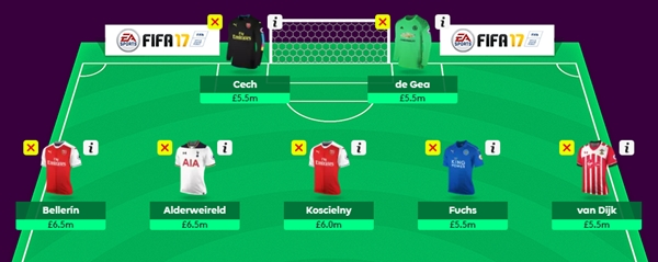 How to be really, really good at Fantasy Premier League
