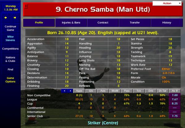 Cherno Samba CM
