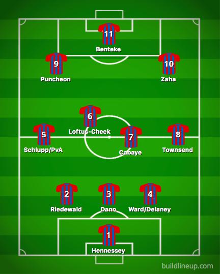 Crystal Palace Line Up