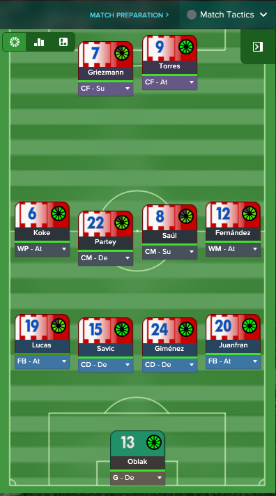 Football Manager Tactics: How to set up like Atletico Madrid