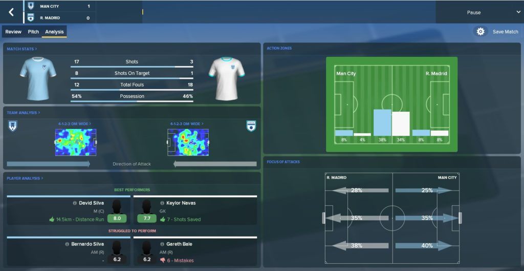 FM18 Project: How to play like Pep Guardiola's Man City - The Set Pieces