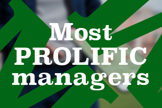 Most prolific Premier League managers quiz
