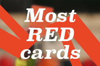 Most Premier League red cards quiz