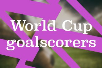 World Cup goalscorers quiz