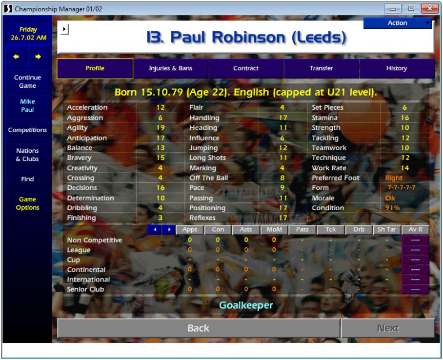 Paul Robinson, England CM01/02
