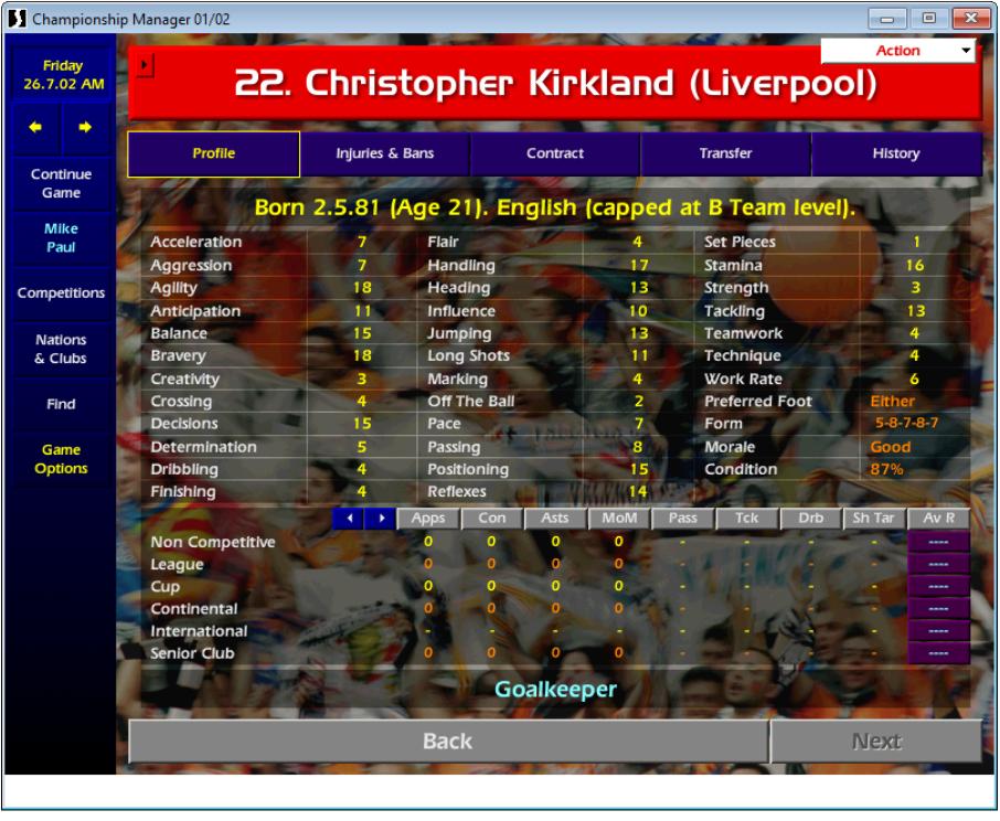 Chris Kirkland CM01/02