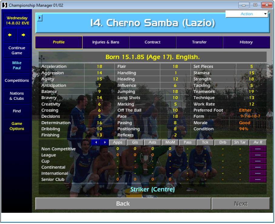 Cherno Samba, CM01/02