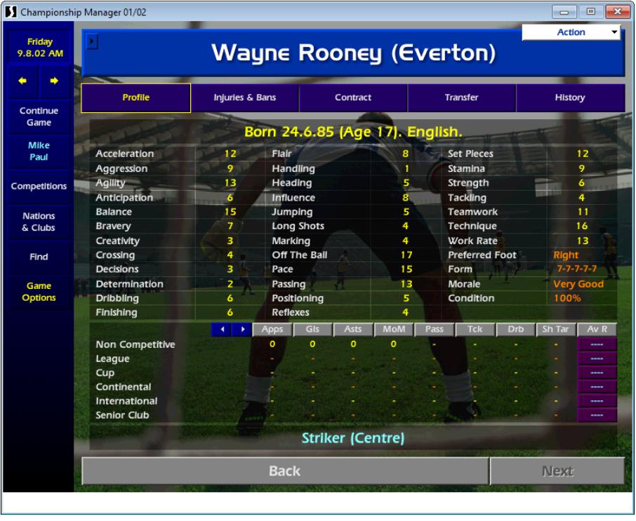 Wayne Rooney, CM01/02