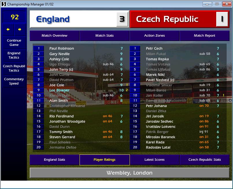England 3 Czech Republic 1
