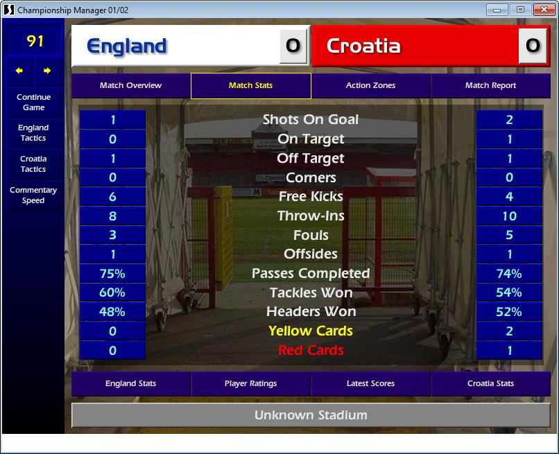 England 0 Croatia 0, CM01/02