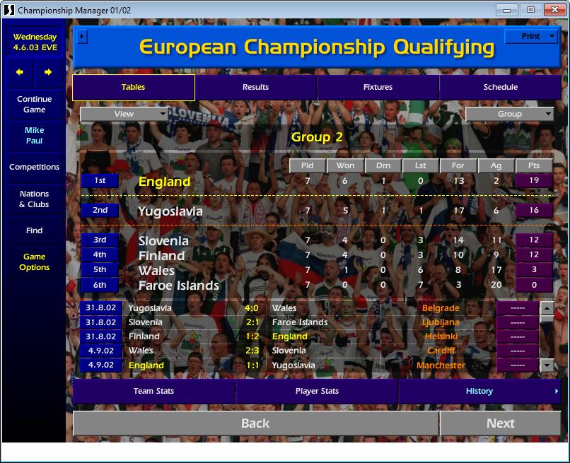 Euro 2004 qualifying group