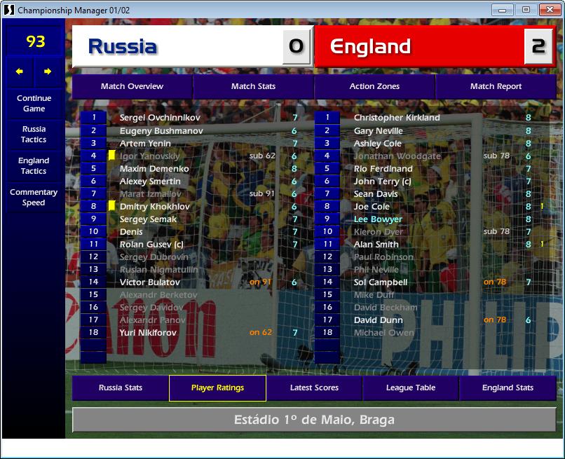 Russia 0 England 0