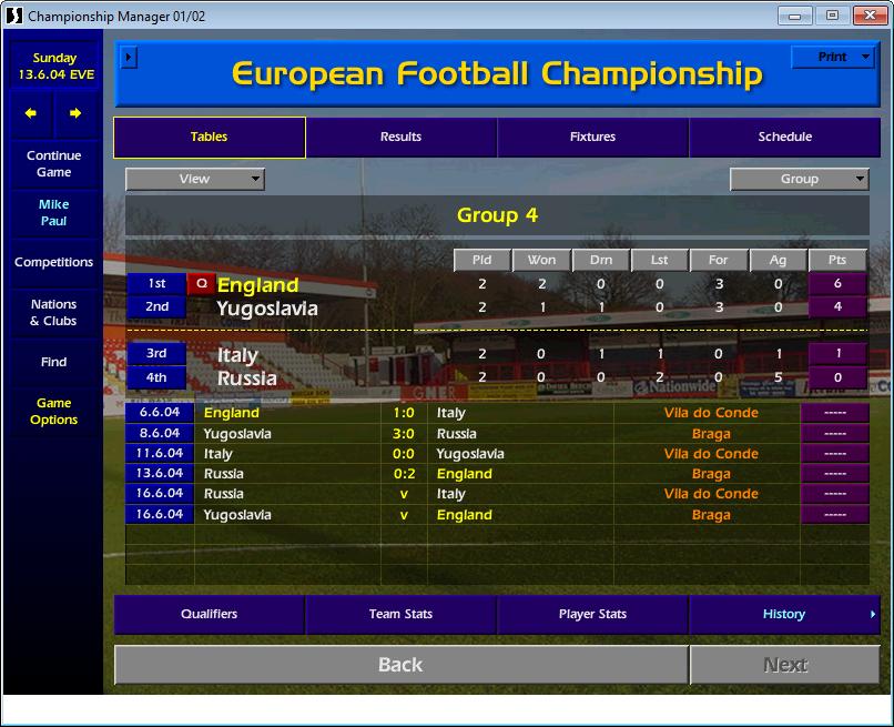 Euro 2004, England group