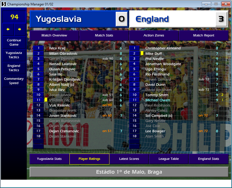 Yugoslavia 0 England 3