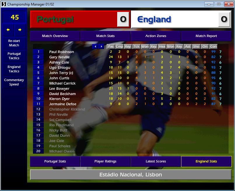 Portugal v England, Euro 2004
