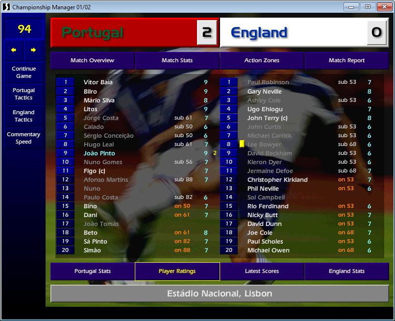 Portugal 2 England 0