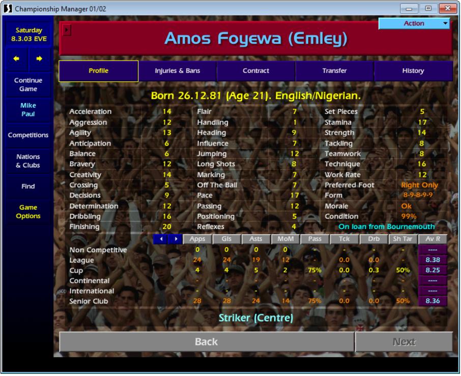 Amos Foyewa, CM01/02
