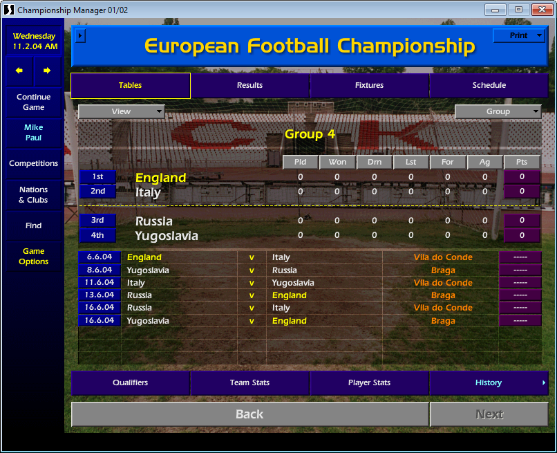 Euro 2004 England group