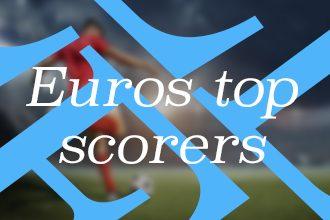 Euros quiz: Name the European Championships top goalscoers