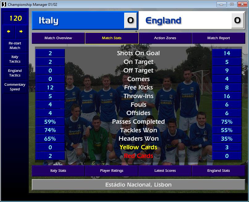 Italy 0 England 0