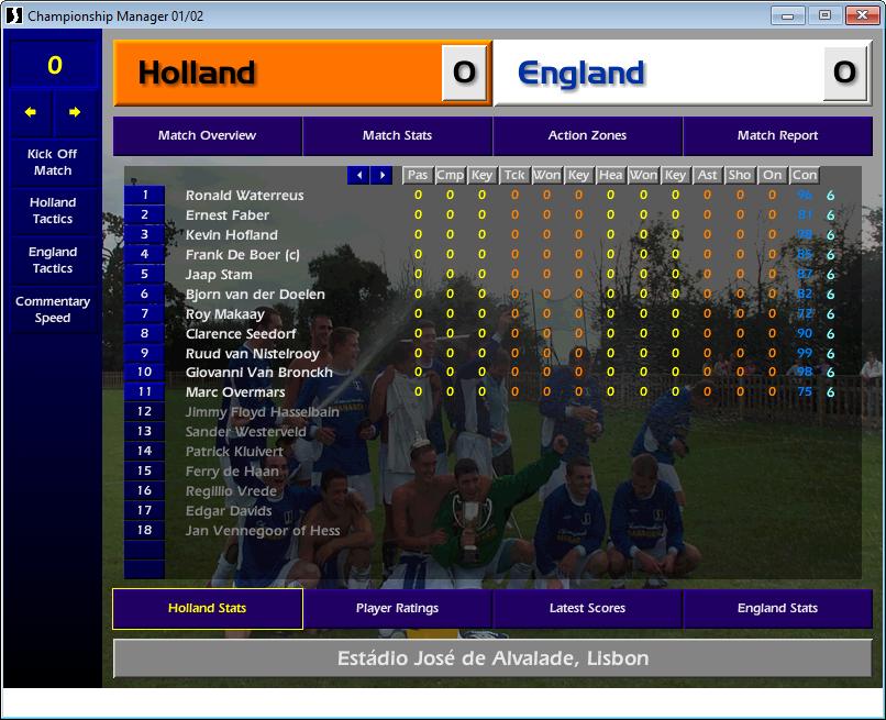 Holland v England